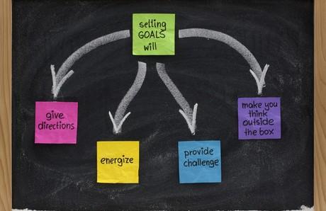 Why Should You Set Goals